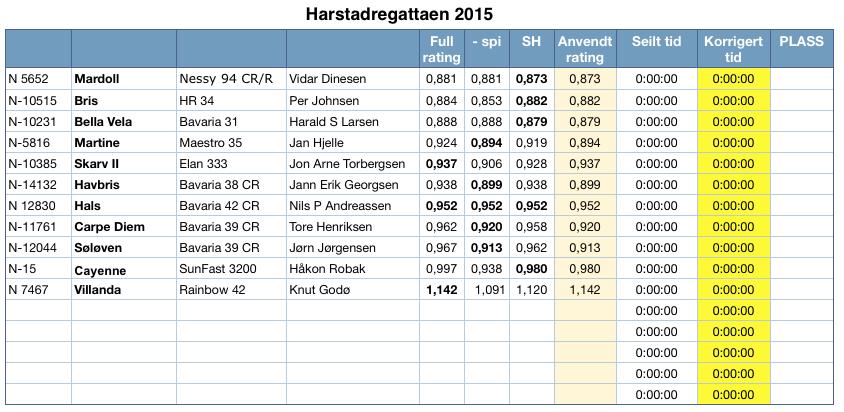 Skjermbilde 2015-06-05 kl. 15.15.58