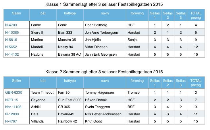 Skjermbilde 2015-06-21 kl. 14.03.44