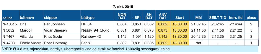 Skjermbilde 2015-10-09 kl. 11.02.00