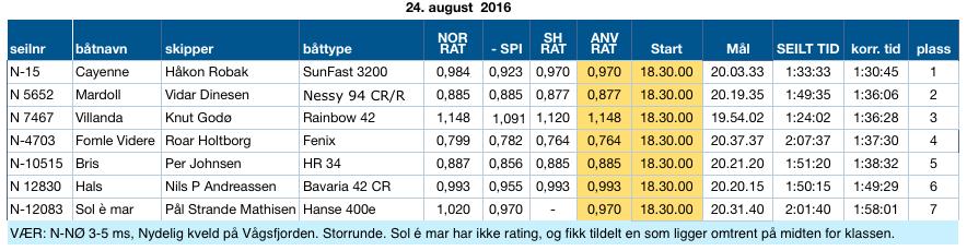 Skjermbilde 2016-08-25 kl. 14.04.10