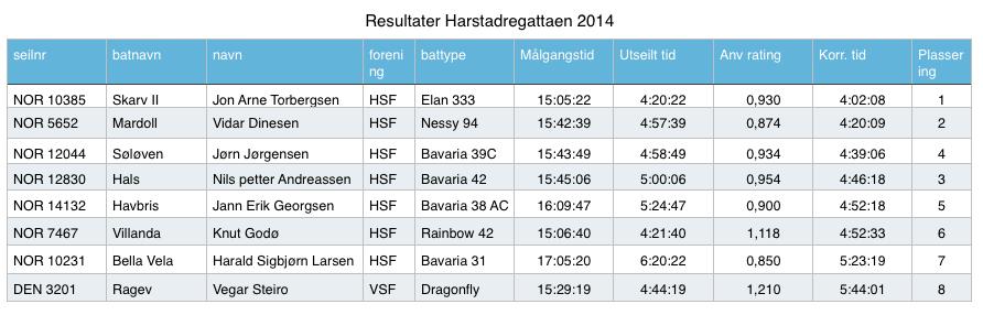 Skjermbilde 2014-06-09 kl. 09.44.38