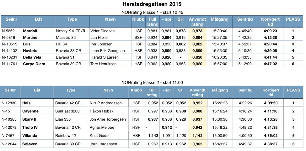 Skjermbilde 2015-06-06 kl. 22.40.59