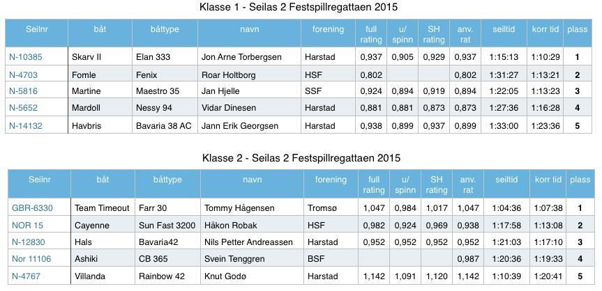 Skjermbilde 2015-06-20 kl. 17.10.22